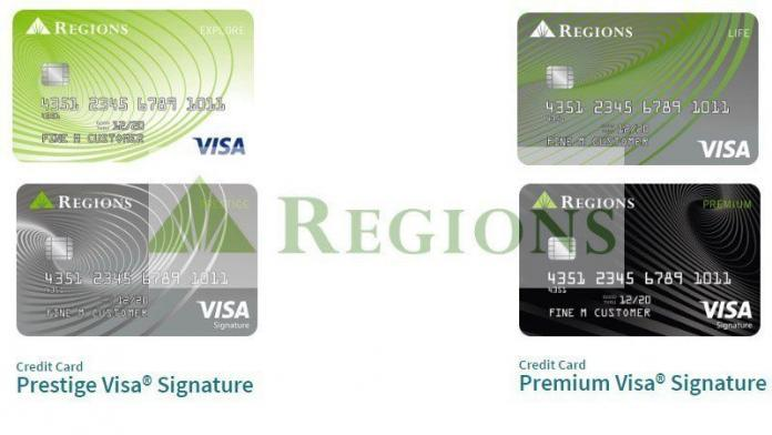 Best Regions Bank Credit Cards